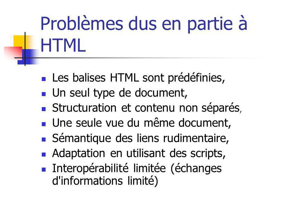 Problèmes dus en partie à HTML Les balises HTML sont prédéfinies, Un seul type de document, Structuration et contenu non séparés, Une seule vue du mêm