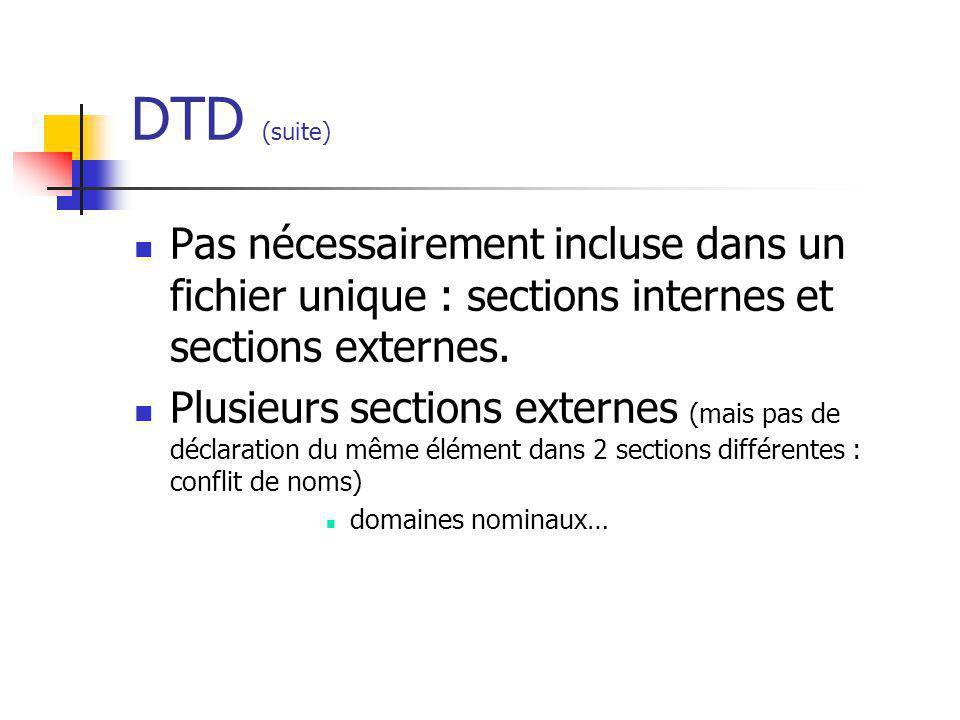 DTD (suite) Pas nécessairement incluse dans un fichier unique : sections internes et sections externes. Plusieurs sections externes (mais pas de décla