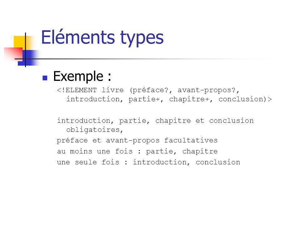 Eléments types Exemple : introduction, partie, chapitre et conclusion obligatoires, préface et avant-propos facultatives au moins une fois : partie, c