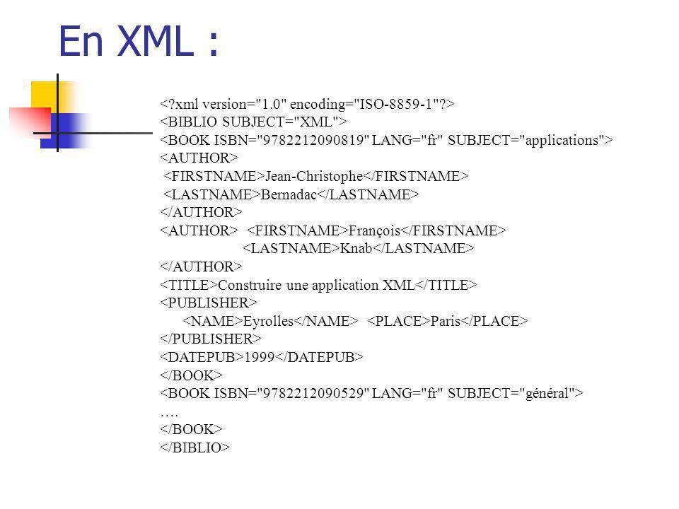 En XML : Jean-Christophe Bernadac François Knab Construire une application XML Eyrolles Paris 1999 ….