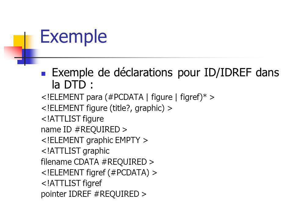 Exemple Exemple de déclarations pour ID/IDREF dans la DTD : <!ATTLIST figure name ID #REQUIRED > <!ATTLIST graphic filename CDATA #REQUIRED > <!ATTLIS