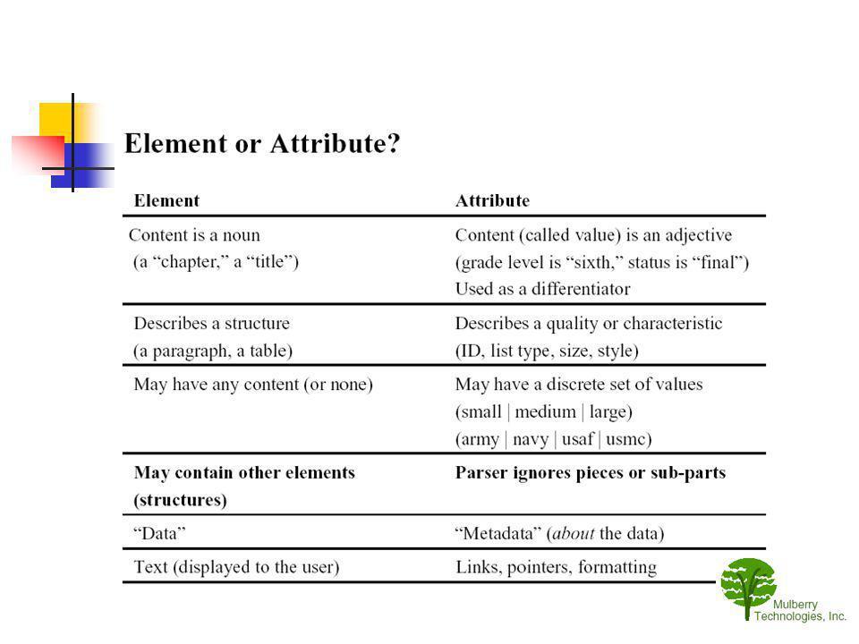 Les déclarations d entités Celles déclarées dans un document : entités générales, Celles déclarées dans une DTD pour être utilisées dans la DTD : entités paramètres