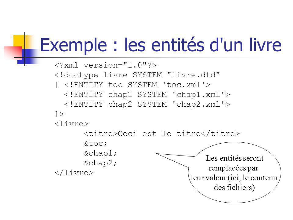 Exemple : les entités d'un livre <!doctype livre SYSTEM