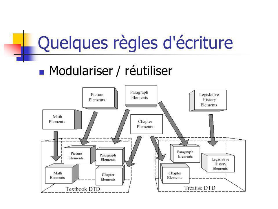 Quelques règles d'écriture Modulariser / réutiliser