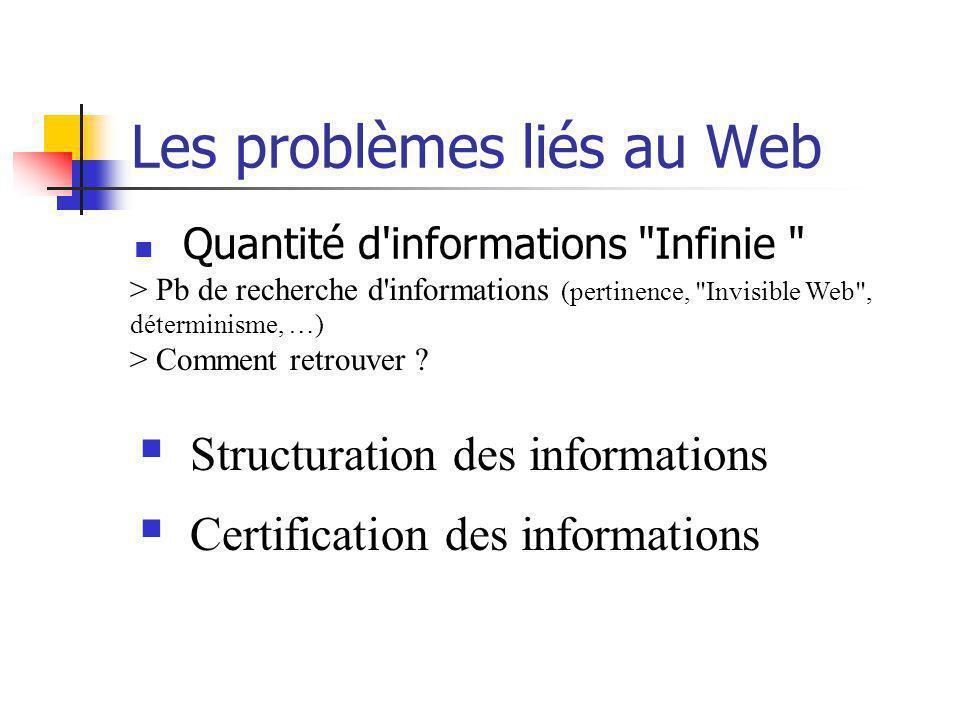 Les problèmes liés au Web Quantité d'informations