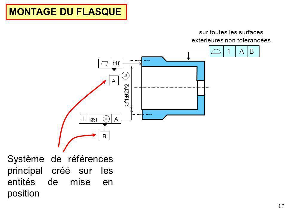 17 MONTAGE DU FLASQUE t1f A f1±t2f/2 E t3f A M B 1A B sur toutes les surfaces extérieures non tolérancées Système de références principal créé sur les entités de mise en position