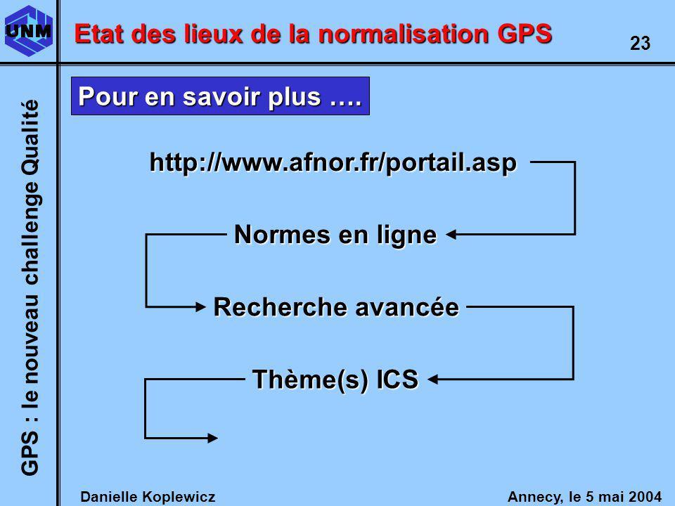 Danielle Koplewicz Annecy, le 5 mai 2004 GPS : le nouveau challenge Qualité 23 Etat des lieux de la normalisation GPS http://www.afnor.fr/portail.asp Recherche avancée Normes en ligne Pour en savoir plus ….