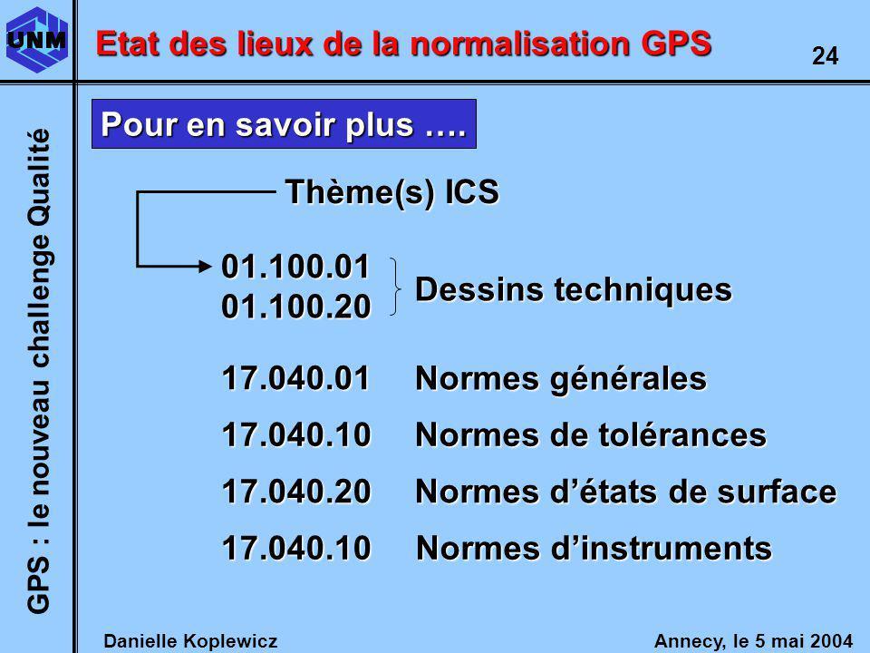 Danielle Koplewicz Annecy, le 5 mai 2004 GPS : le nouveau challenge Qualité 24 Etat des lieux de la normalisation GPS Pour en savoir plus ….