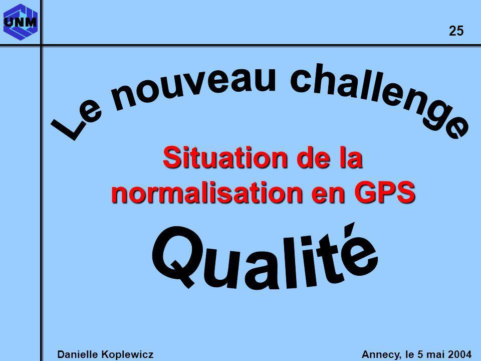 Danielle Koplewicz Annecy, le 5 mai 2004 GPS : le nouveau challenge Qualité 25 Situation de la normalisation en GPS