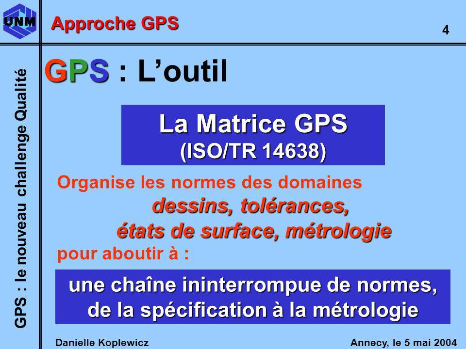 Danielle Koplewicz Annecy, le 5 mai 2004 GPS : le nouveau challenge Qualité 4 une chaîne ininterrompue de normes, de la spécification à la métrologie La Matrice GPS (ISO/TR 14638) Organise les normes des domaines dessins, tolérances, états de surface, métrologie pour aboutir à : Approche GPS GPS GPS :Loutil
