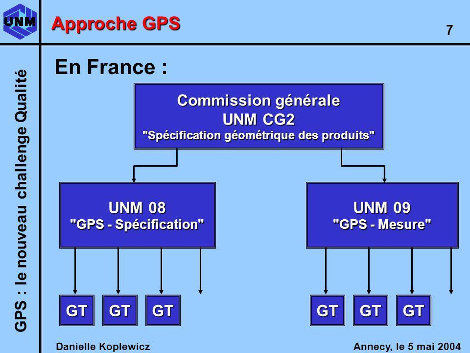 Danielle Koplewicz Annecy, le 5 mai 2004 GPS : le nouveau challenge Qualité 7 GTGTGTGTGTGT UNM 08 GPS - Spécification UNM 09 GPS - Mesure Commission générale UNM CG2 Spécification géométrique des produits En France : Approche GPS