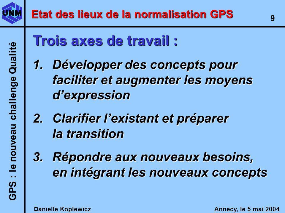 Danielle Koplewicz Annecy, le 5 mai 2004 GPS : le nouveau challenge Qualité 9 Etat des lieux de la normalisation GPS Trois axes de travail : 2.Clarifier lexistant et préparer la transition 1.Développer des concepts pour faciliter et augmenter les moyens dexpression 3.Répondre aux nouveaux besoins, en intégrant les nouveaux concepts