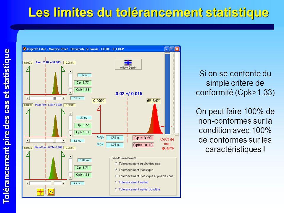 Tolérancement pire des cas et statistique Les limites du tolérancement statistique Si on se contente du simple critère de conformité (Cpk>1.33) On peu