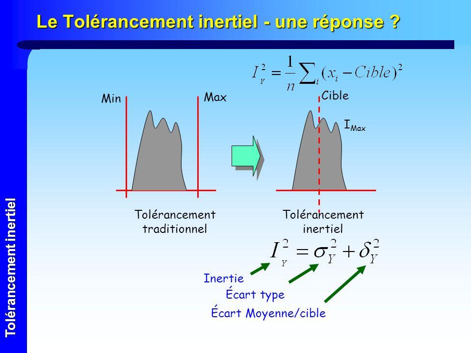 Tolérancement inertiel Le Tolérancement inertiel - une réponse ? Max Min Tolérancement traditionnel Cible Tolérancement inertiel Inertie Écart type Éc