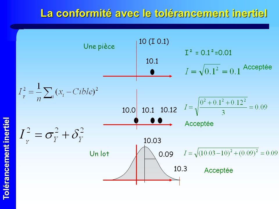 Tolérancement inertiel La conformité avec le tolérancement inertiel 10 (I 0.1) 10.1 Une pièce I² = 0.1²=0.01 0.09 10.03 Un lot 10.3 Acceptée 10.1 10.1