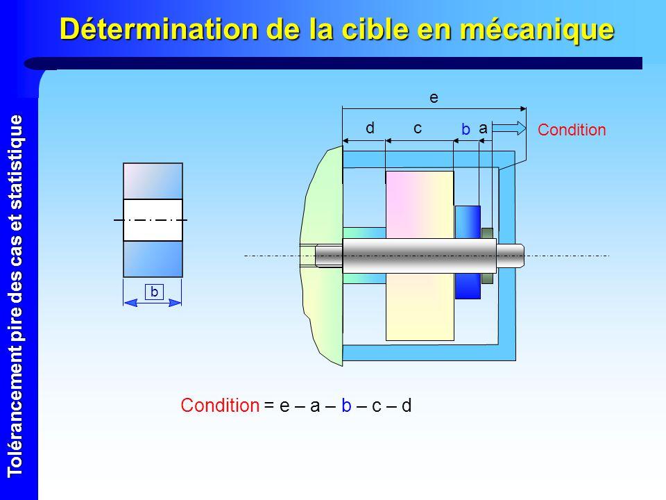 Tolérancement pire des cas et statistique Détermination de la cible en mécanique b Condition = e – a – b – c – d acd e Condition b