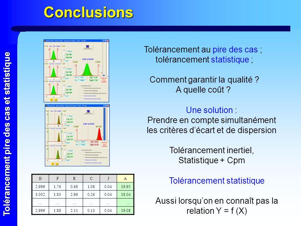 Tolérancement pire des cas et statistique Conclusions Tolérancement au pire des cas ; tolérancement statistique ; Comment garantir la qualité ? A quel