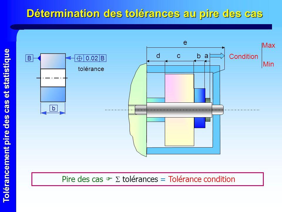 Tolérancement pire des cas et statistique Détermination des tolérances au pire des cas b tolérance 0.02 BB Max Min Pire des cas tolérances = Tolérance