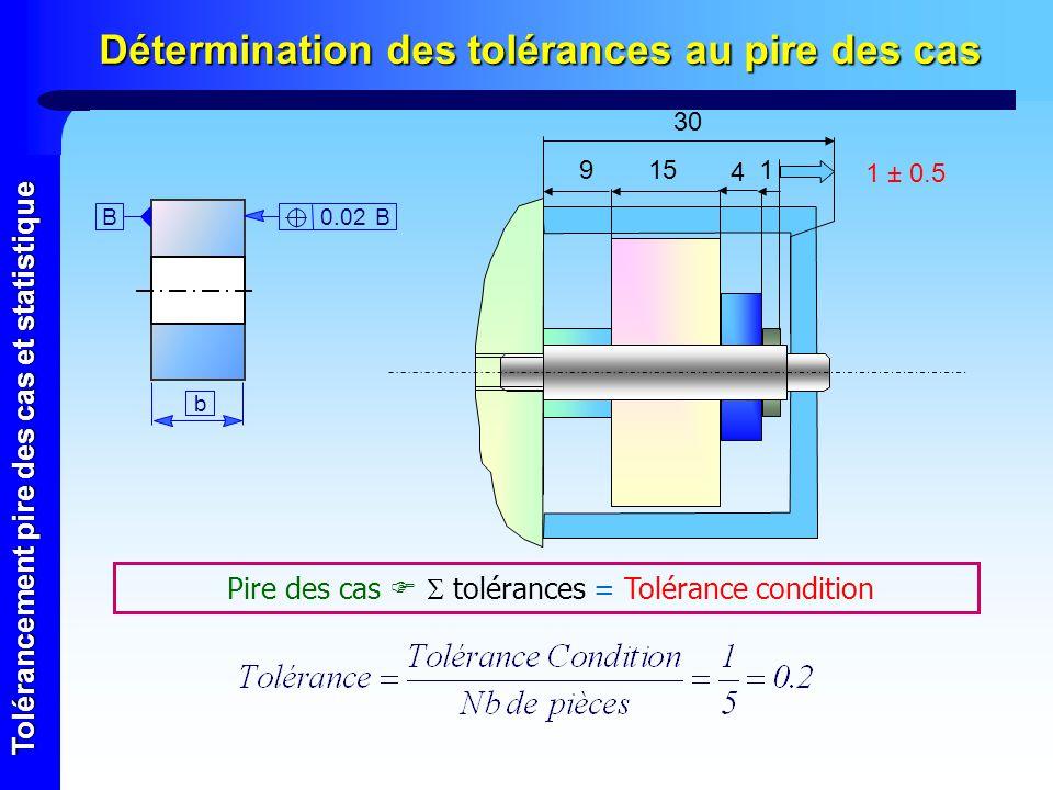 Tolérancement pire des cas et statistique Détermination des tolérances au pire des cas B0.02 B b Pire des cas tolérances = Tolérance condition 1159 30