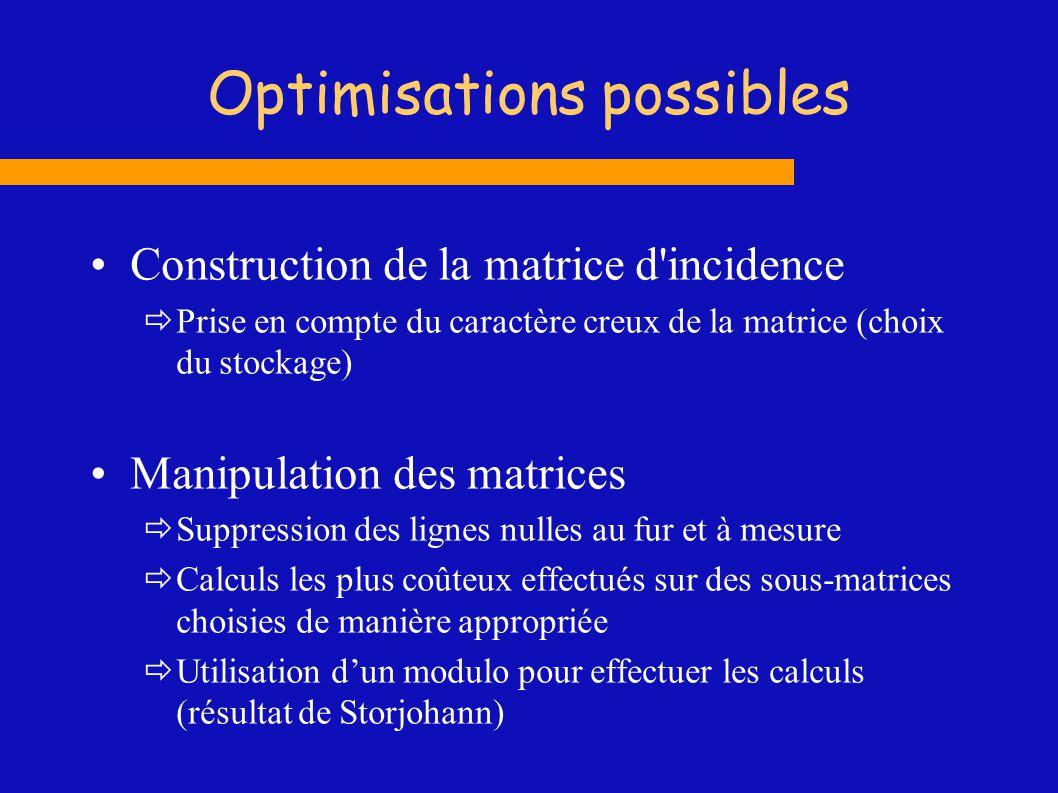Optimisations possibles Construction de la matrice d'incidence Prise en compte du caractère creux de la matrice (choix du stockage) Manipulation des m