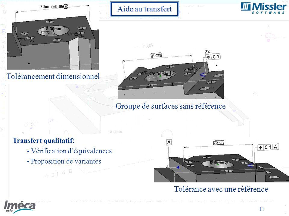 11 Transfert qualitatif: Vérification déquivalences Proposition de variantes Aide au transfert Tolérancement dimensionnel Groupe de surfaces sans référence Tolérance avec une référence