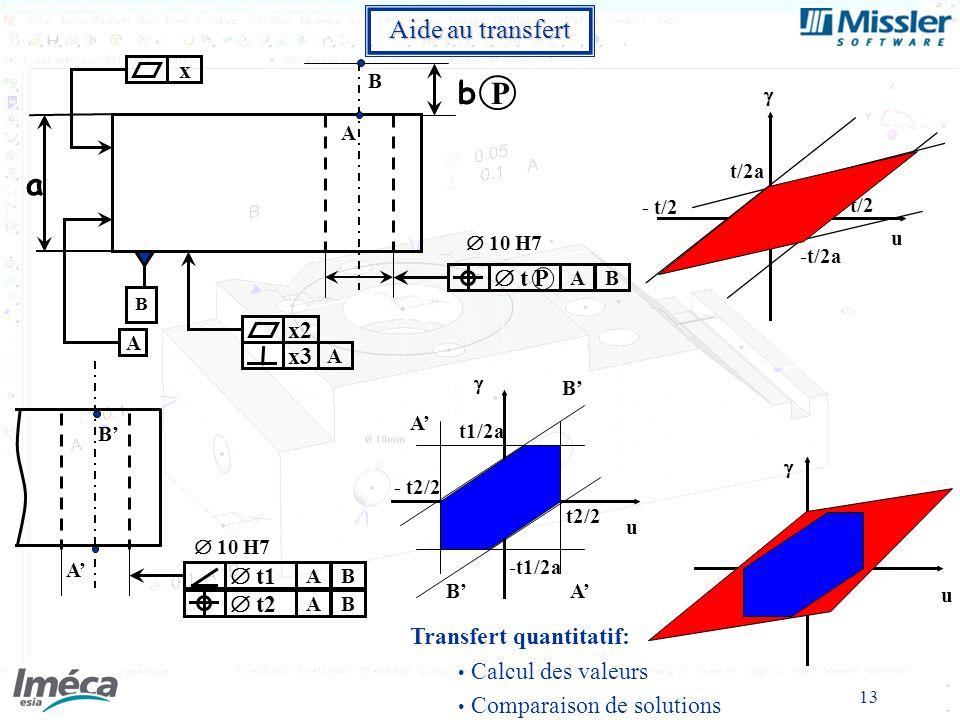 13 Transfert quantitatif: Calcul des valeurs Comparaison de solutions u A AB B t2/2 - t2/2 t1/2a -t1/2a A B 10 H7 t1 AB t2 AB Aide au transfert a B x x2 x3 A A B b P A t P AB 10 H7 u t/2 - t/2 t/2a -t/2a u