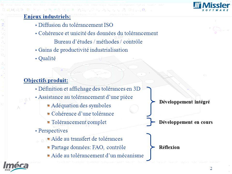 2 Enjeux industriels: Diffusion du tolérancement ISO Cohérence et unicité des données du tolérancement Bureau détudes / méthodes / contrôle Gains de productivité industrialisation Qualité Objectifs produit: Définition et affichage des tolérances en 3D Assistance au tolérancement dune pièce Adéquation des symboles Cohérence dune tolérance Tolérancement complet Perspectives Aide au transfert de tolérances Partage données: FAO, contrôle Aide au tolérancement dun mécanisme Développement intégré Développement en cours Réflexion