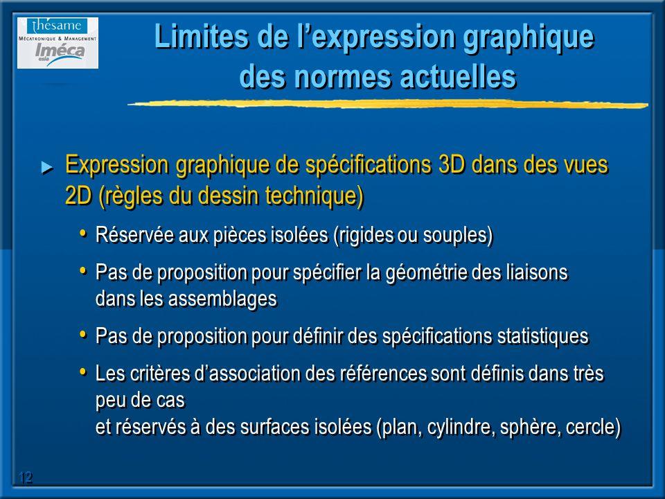 12 Limites de lexpression graphique des normes actuelles Expression graphique de spécifications 3D dans des vues 2D (règles du dessin technique) Réser
