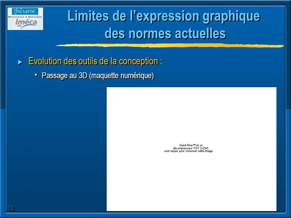 13 Limites de lexpression graphique des normes actuelles Evolution des outils de la conception : Passage au 3D (maquette numérique)