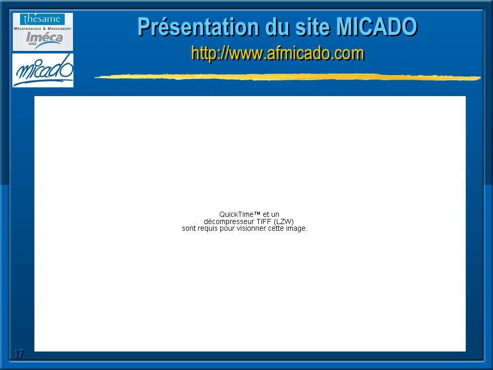 17 Présentation du site MICADO http://www.afmicado.com