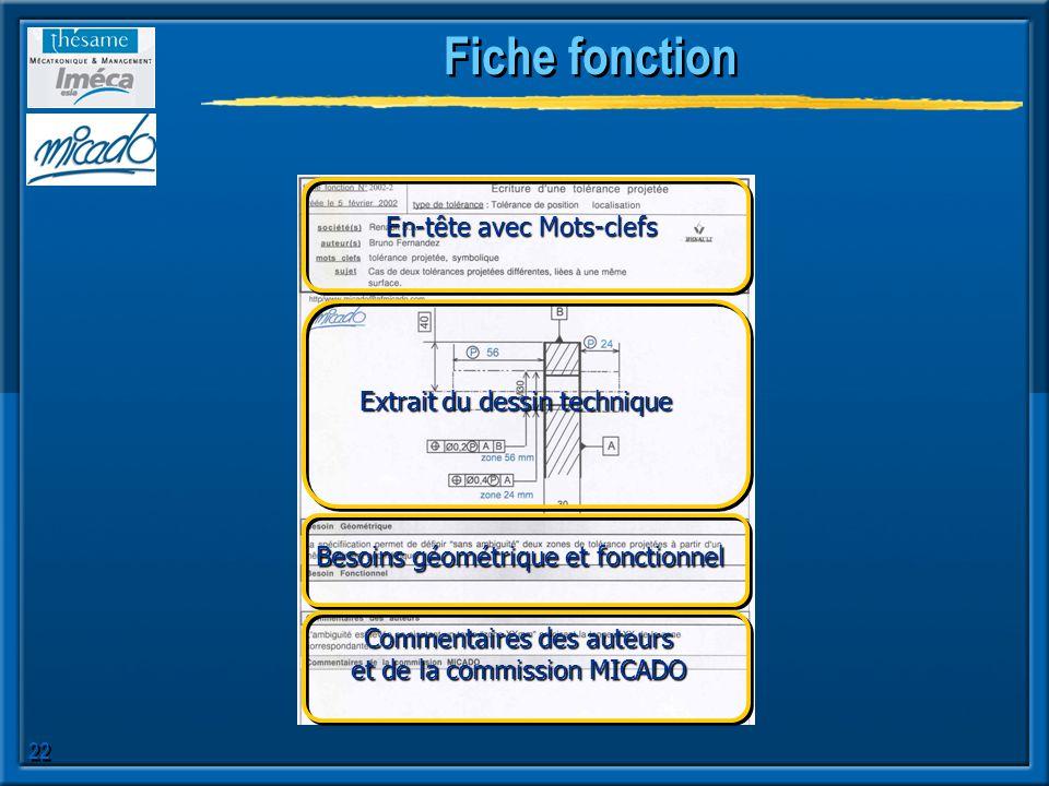 22 Fiche fonction Besoins géométrique et fonctionnel Commentaires des auteurs et de la commission MICADO En-tête avec Mots-clefs Extrait du dessin tec