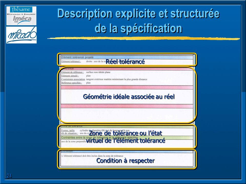 24 Description explicite et structurée de la spécification Zone de tolérance ou létat virtuel de lélément tolérancé Condition à respecter Réel toléran