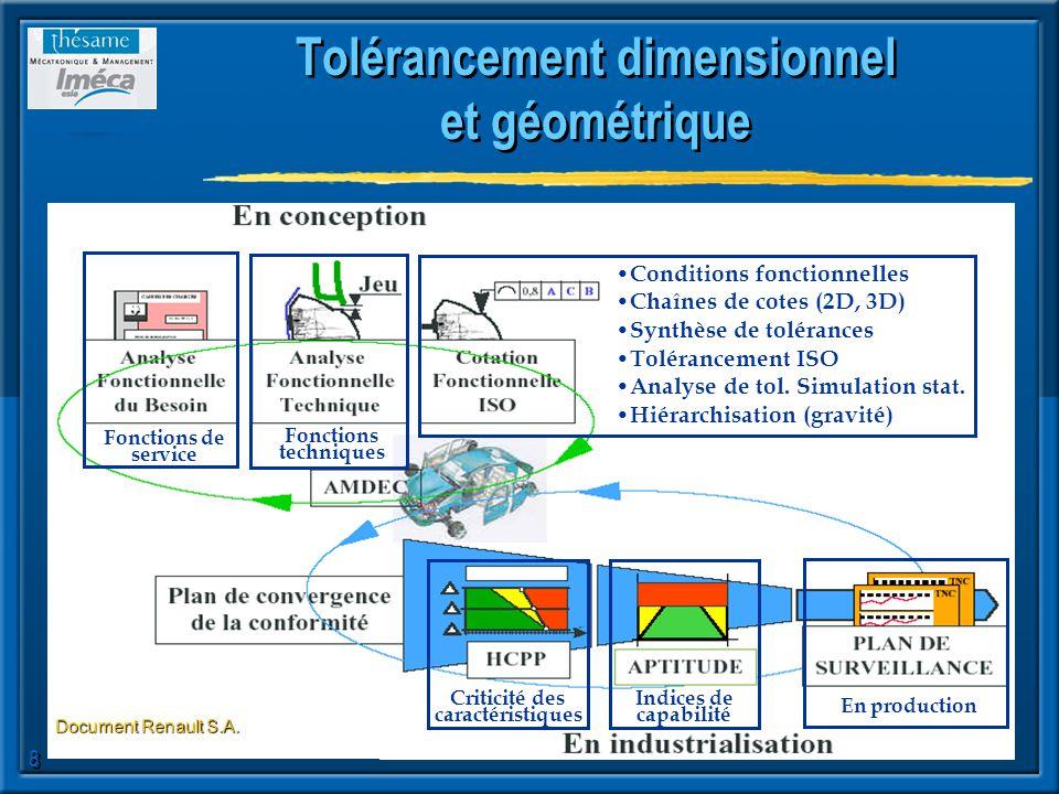 8 Tolérancement dimensionnel et géométrique Le tolérancement na pas pour but de