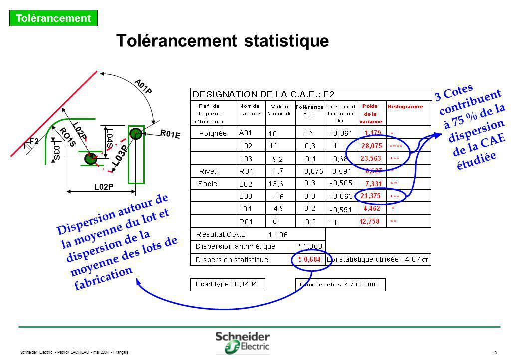 Schneider Electric - Patrick LACHEAU - mai 2004 - Français 10 Tolérancement statistique Tolérancement Dispersion autour de la moyenne du lot et disper