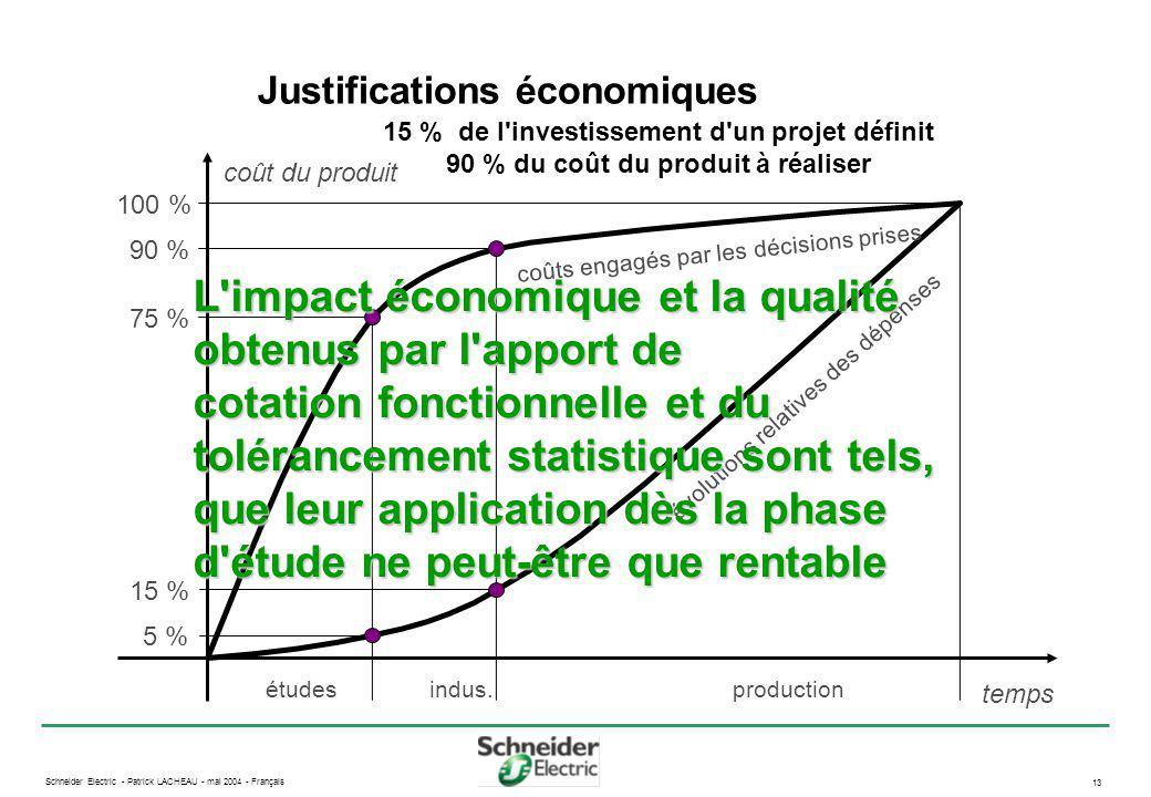 Schneider Electric - Patrick LACHEAU - mai 2004 - Français 13 Justifications économiques 15 % de l'investissement d'un projet définit 90 % du coût du