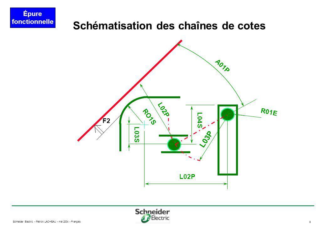 Schneider Electric - Patrick LACHEAU - mai 2004 - Français 8 Schématisation des chaînes de cotes F2 A01P L02P RO1S L03S L02P L04S R01E L03P Épure fonc