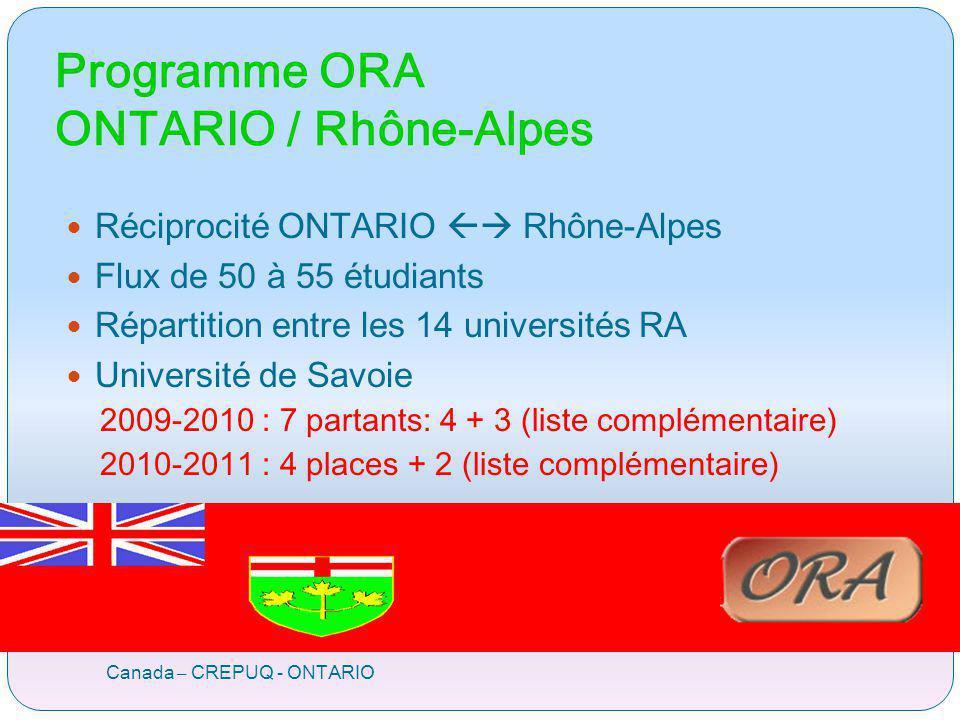 Programme ORA ONTARIO / Rhône-Alpes Canada – CREPUQ - ONTARIO Réciprocité ONTARIO Rhône-Alpes Flux de 50 à 55 étudiants Répartition entre les 14 unive