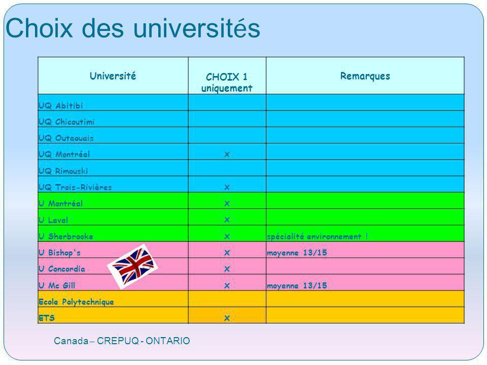 Choix des universit é s Canada – CREPUQ - ONTARIO Université CHOIX 1 uniquement Remarques UQ Abitibi UQ Chicoutimi UQ Outaouais UQ Montréal x UQ Rimouski UQ Trois-Rivières x U Montréal x U Laval x U Sherbrooke x spécialité environnement .