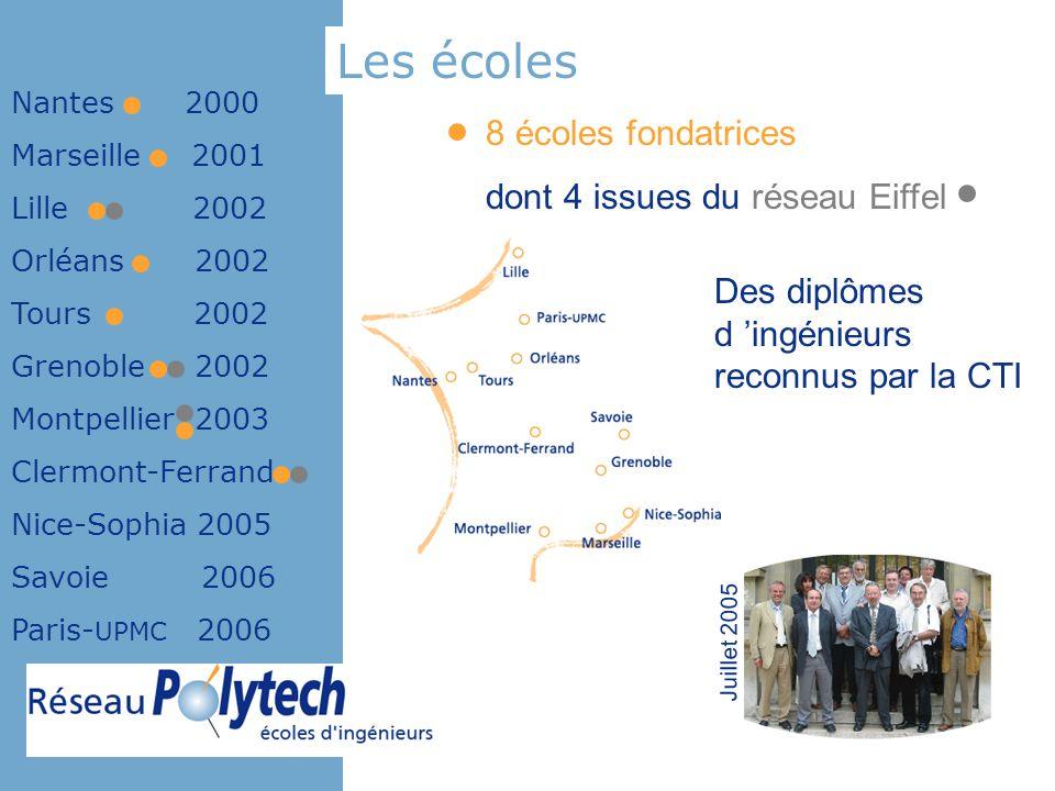 Les écoles Nantes 2000 Marseille 2001 Lille 2002 Orléans 2002 Tours 2002 Grenoble 2002 Montpellier 2003 Clermont-Ferrand Nice-Sophia 2005 Savoie 2006 Paris- UPMC 2006 8 écoles fondatrices dont 4 issues du réseau Eiffel Juillet 2005 Des diplômes d ingénieurs reconnus par la CTI
