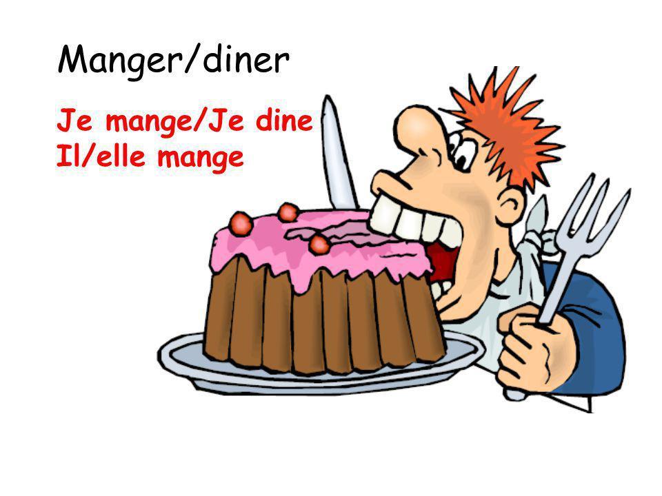 Manger/diner Je mange/Je dine Il/elle mange