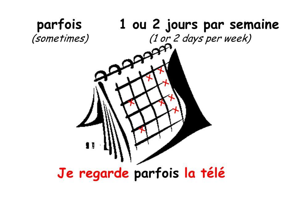 X X X X X X X X parfois (sometimes) 1 ou 2 jours par semaine (1 or 2 days per week) Je regarde parfois la télé