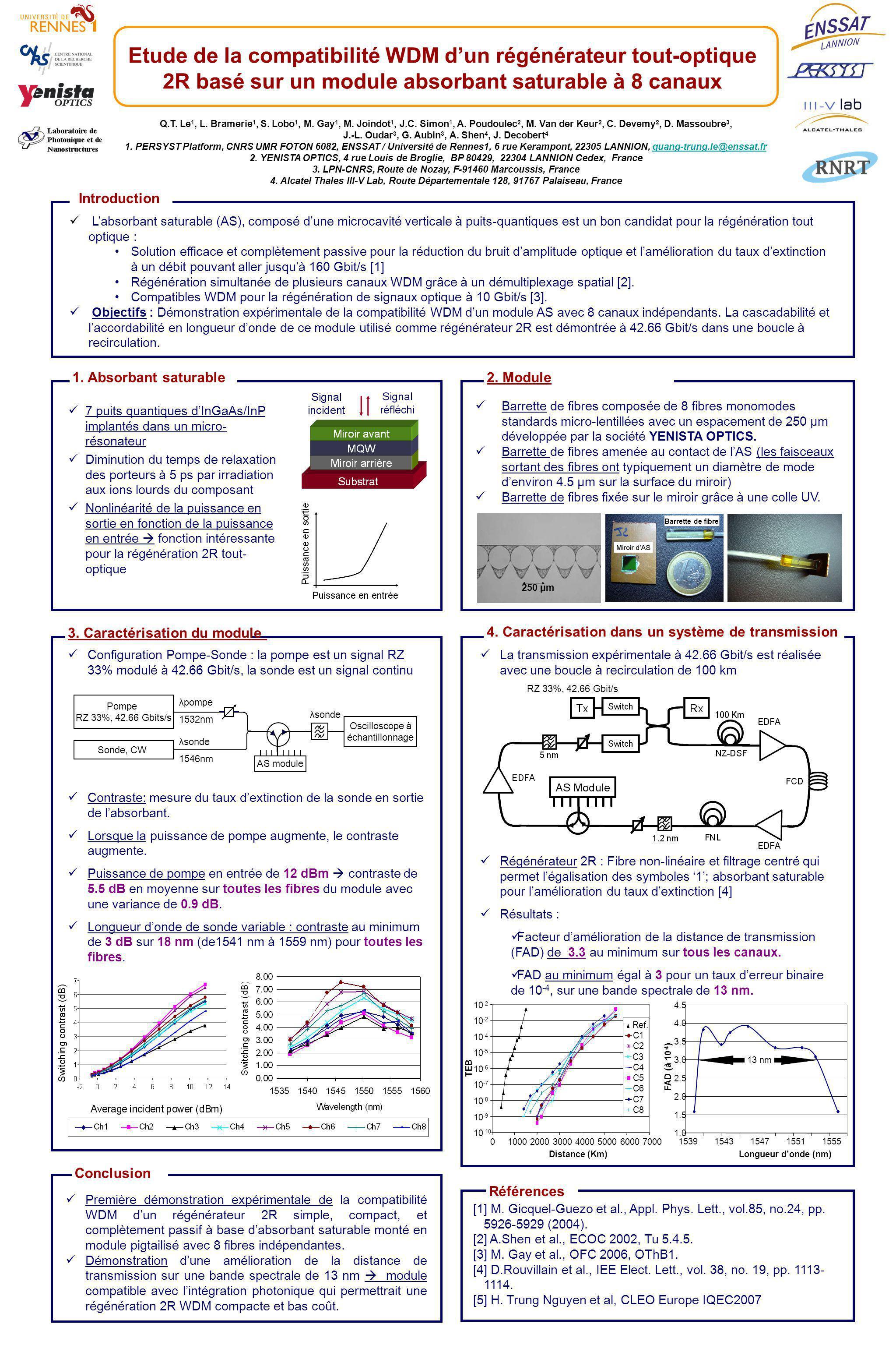 Première démonstration expérimentale de la compatibilité WDM dun régénérateur 2R simple, compact, et complètement passif à base dabsorbant saturable m