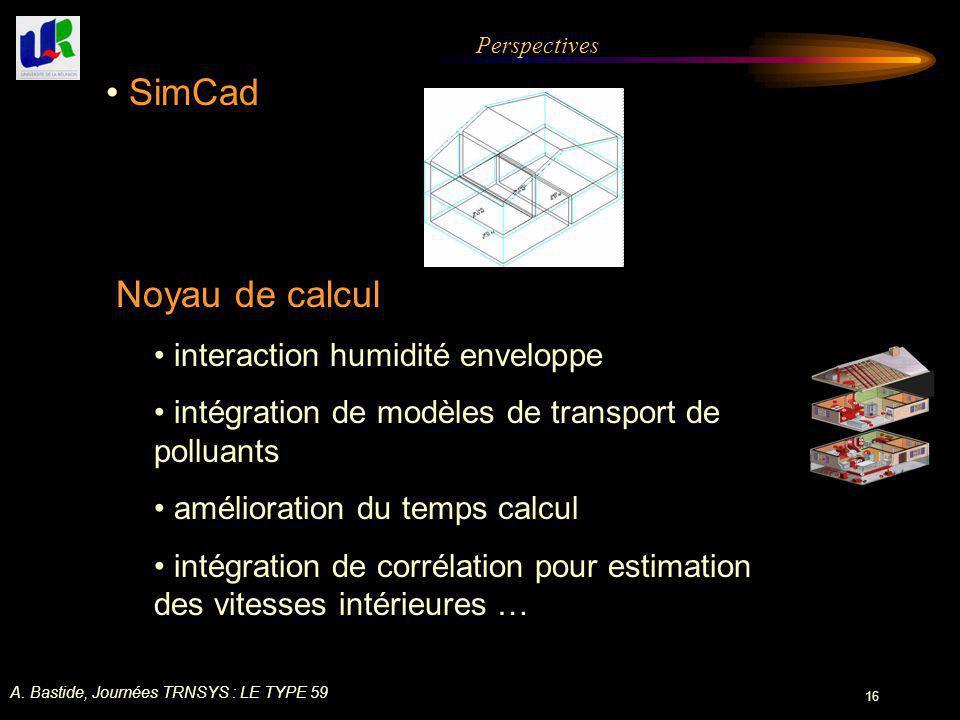 A. Bastide, Journées TRNSYS : LE TYPE 59 16 Perspectives SimCad Noyau de calcul interaction humidité enveloppe intégration de modèles de transport de