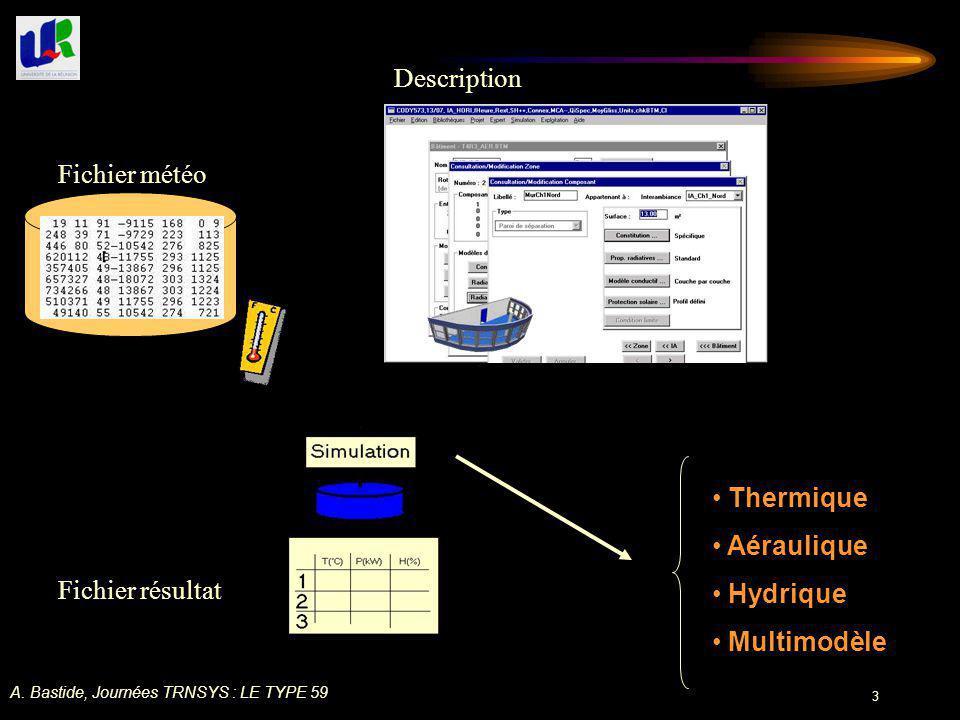 A. Bastide, Journées TRNSYS : LE TYPE 59 3 Fichier météo Description Fichier résultat Thermique Aéraulique Hydrique Multimodèle