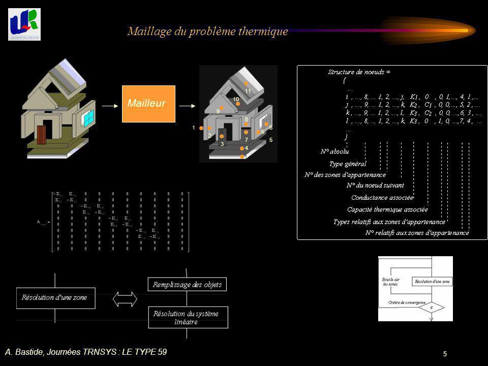 A. Bastide, Journées TRNSYS : LE TYPE 59 5 Maillage du problème thermique Mailleur 1 2 3 4 5 6 7 8 9 5 10 11