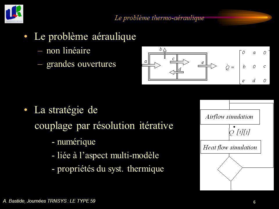A. Bastide, Journées TRNSYS : LE TYPE 59 6 Le problème thermo-aéraulique Le problème aéraulique –non linéaire –grandes ouvertures La stratégie de coup