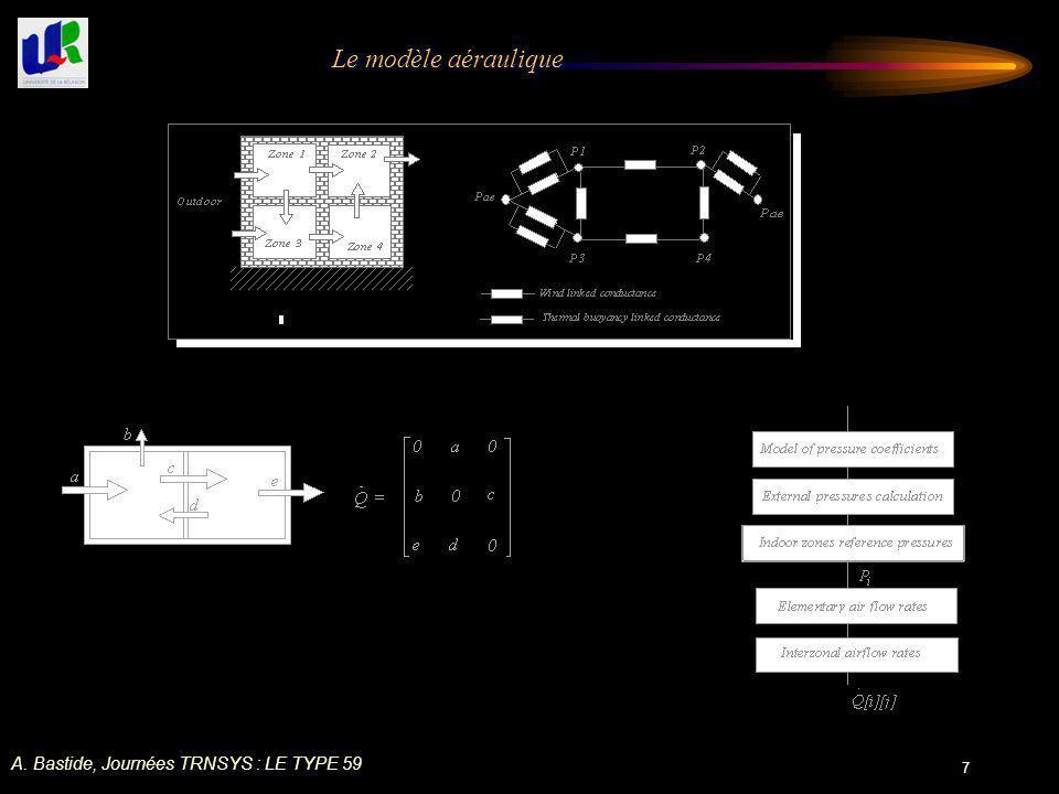 A. Bastide, Journées TRNSYS : LE TYPE 59 7 Le modèle aéraulique