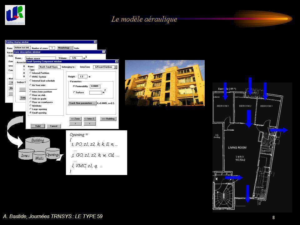 A. Bastide, Journées TRNSYS : LE TYPE 59 8 Le modèle aéraulique