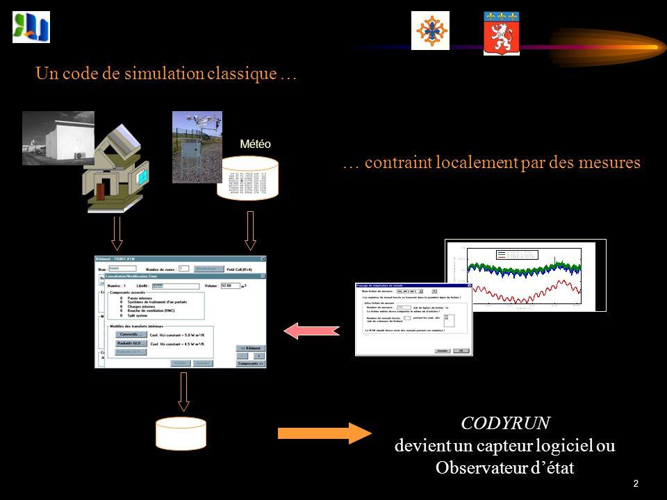 2 Météo Un code de simulation classique … … contraint localement par des mesures CODYRUN devient un capteur logiciel ou Observateur détat