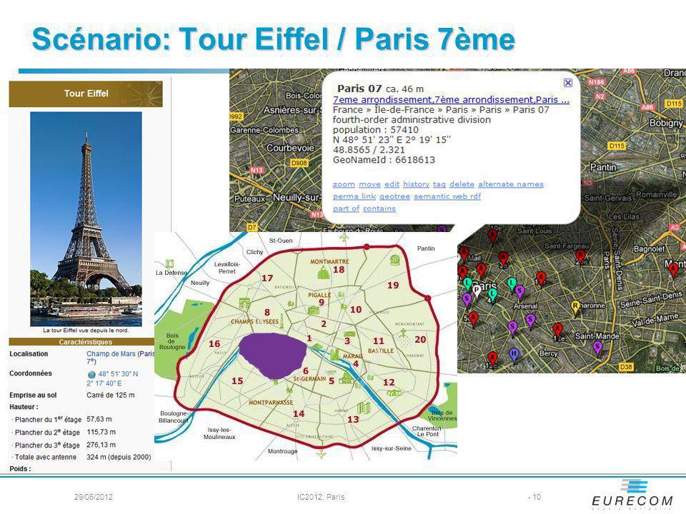 Scénario: Tour Eiffel / Paris 7ème - 10IC2012, Paris29/06/2012